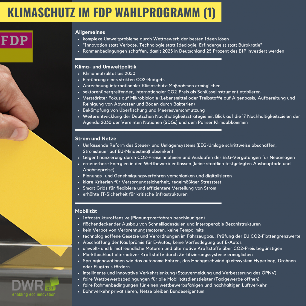 FDP WAHL -1