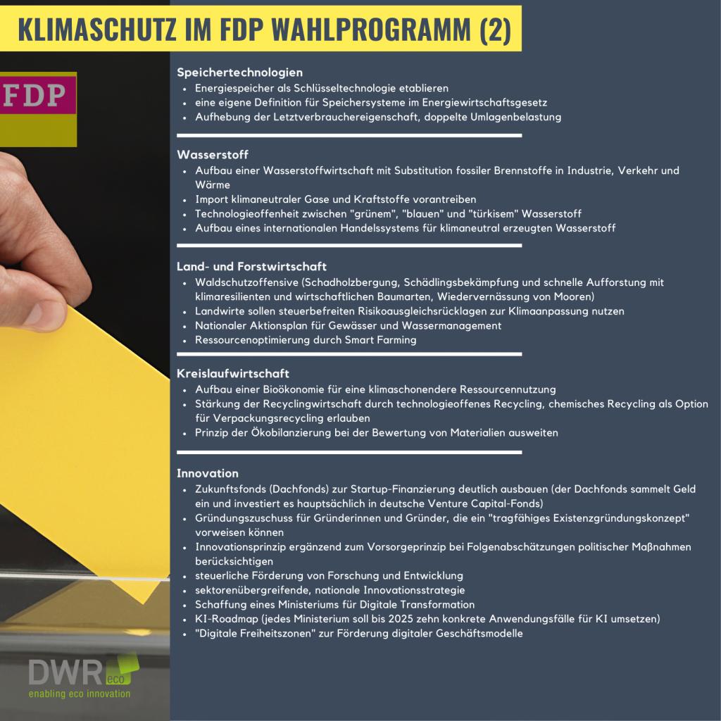 FDP WAHL -2