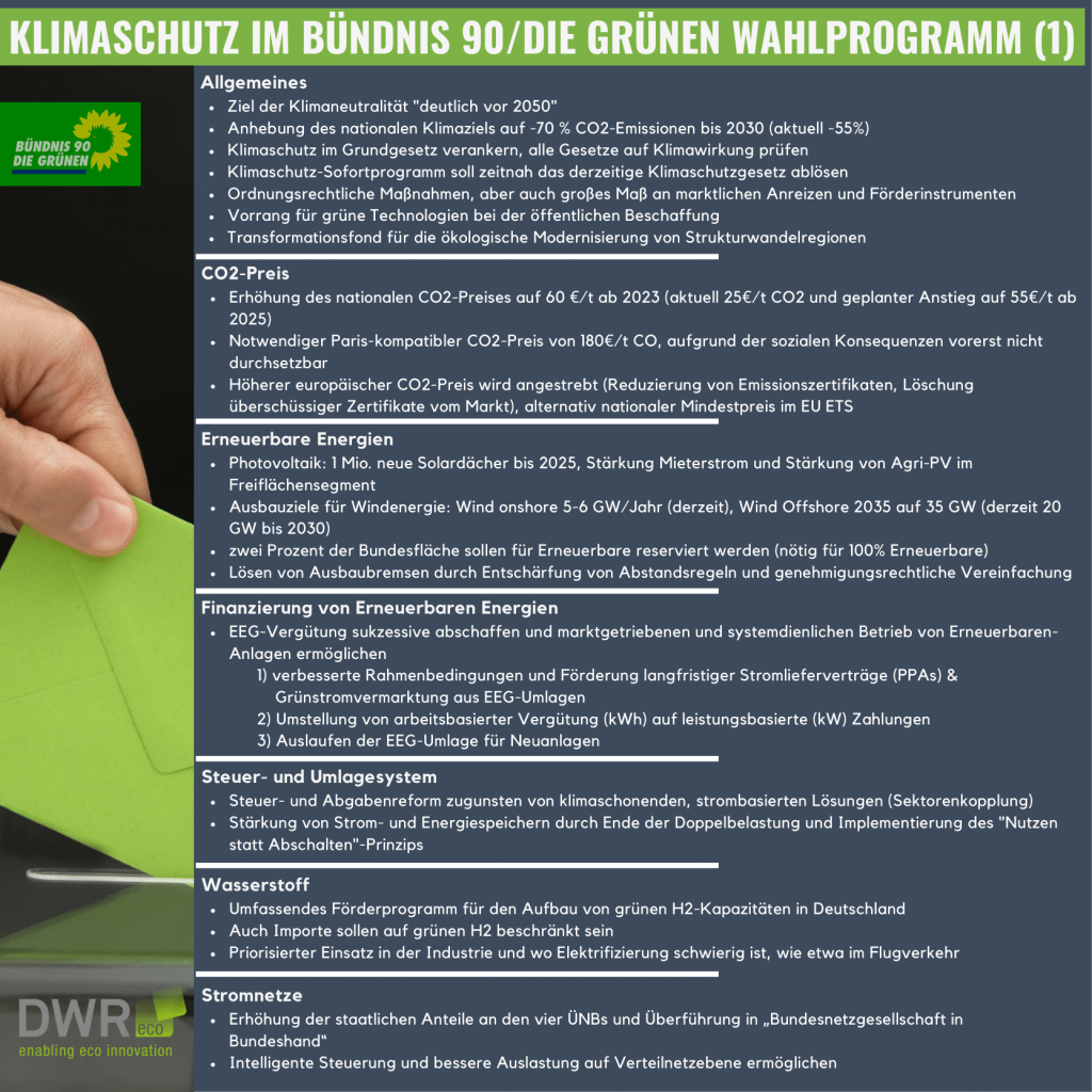 Grüne WAHL -1