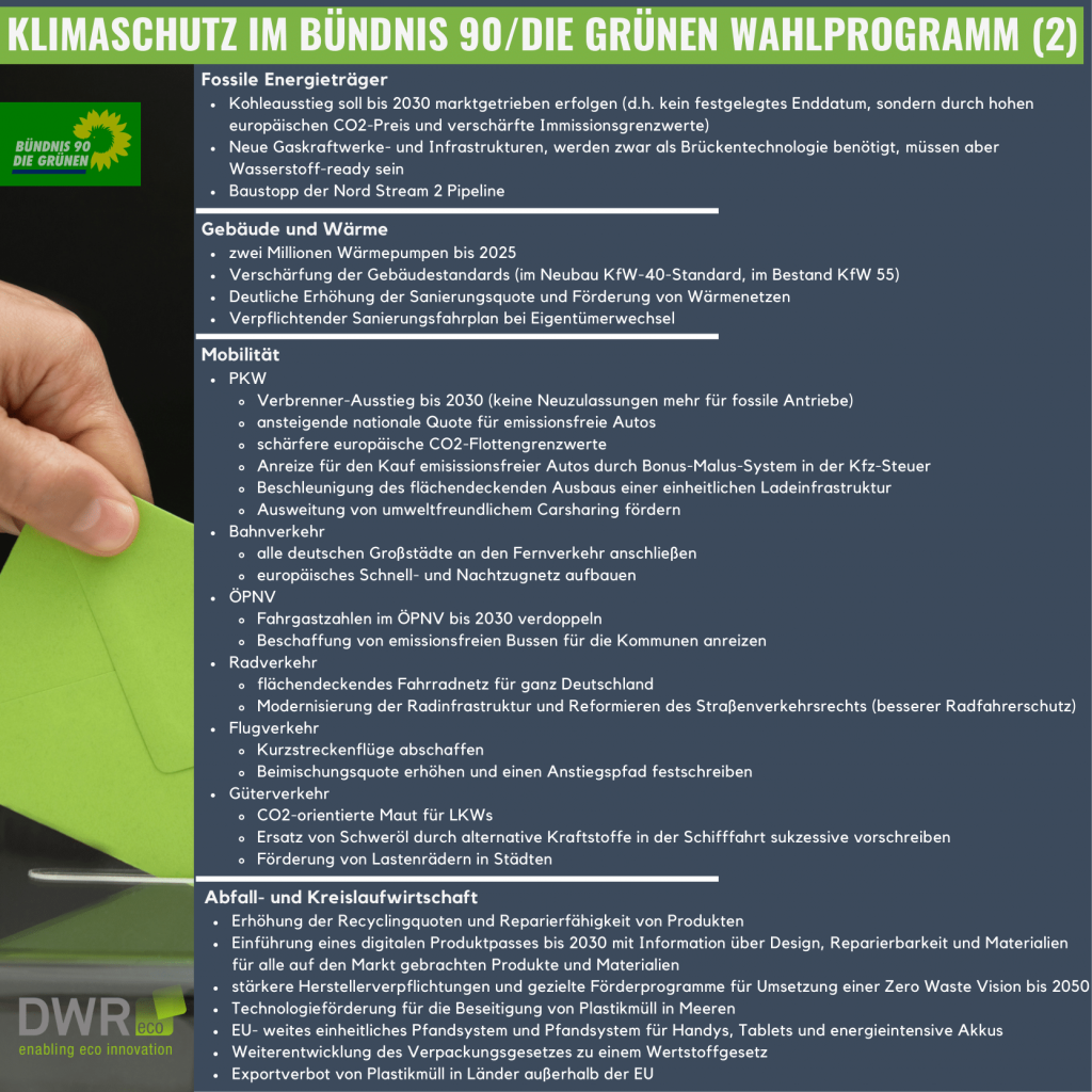 Grüne WAHL -2