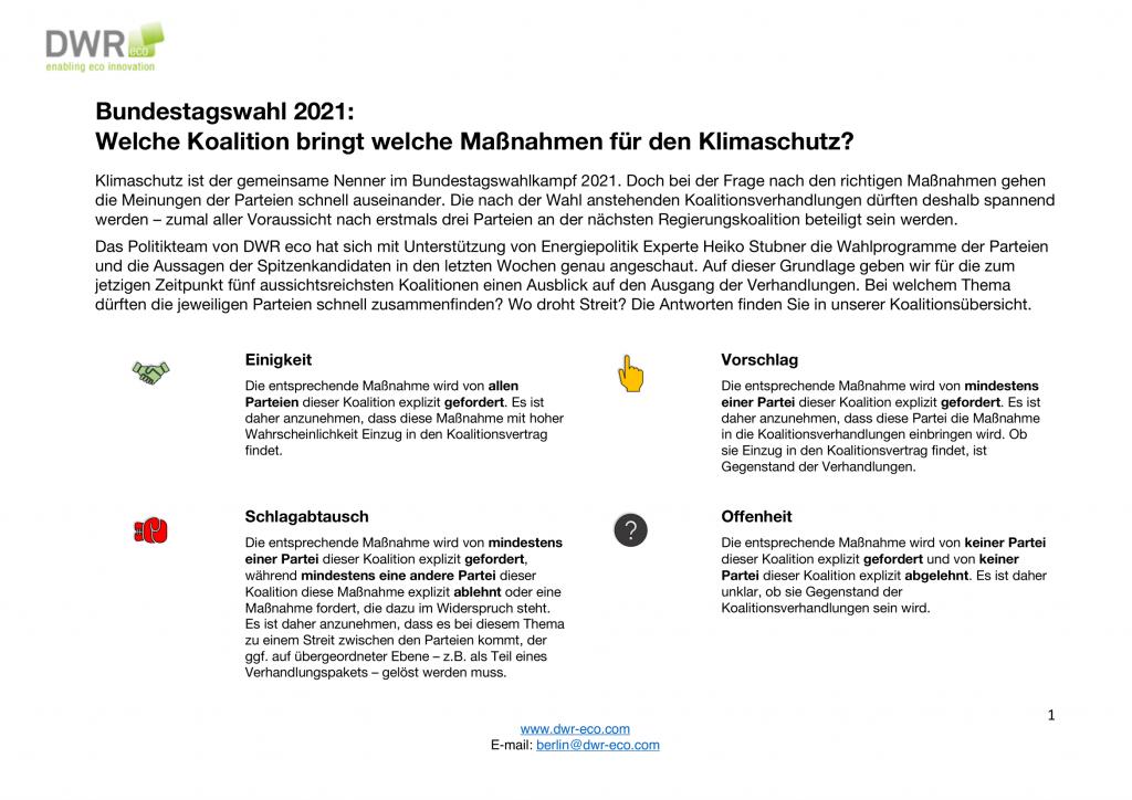 Koalitionsspiele zur Bundestagswahl 2021 3_1-1-1