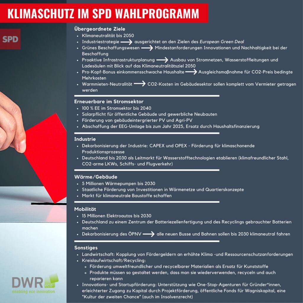 SPD WAHL -1